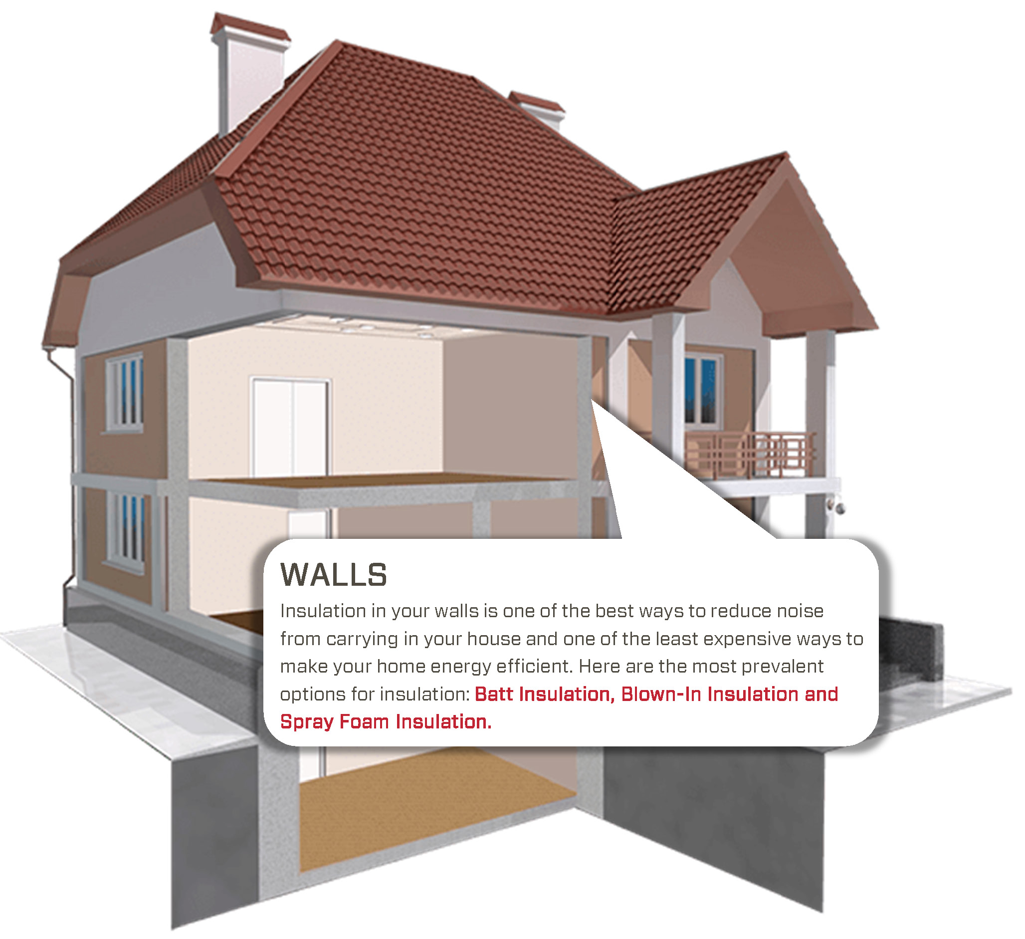 Insulation 101 benefits of insulation types and installation options there are different reasons for and benefits of insulating each area you can get a better understanding of each by looking at each of these home models solutioingenieria Images
