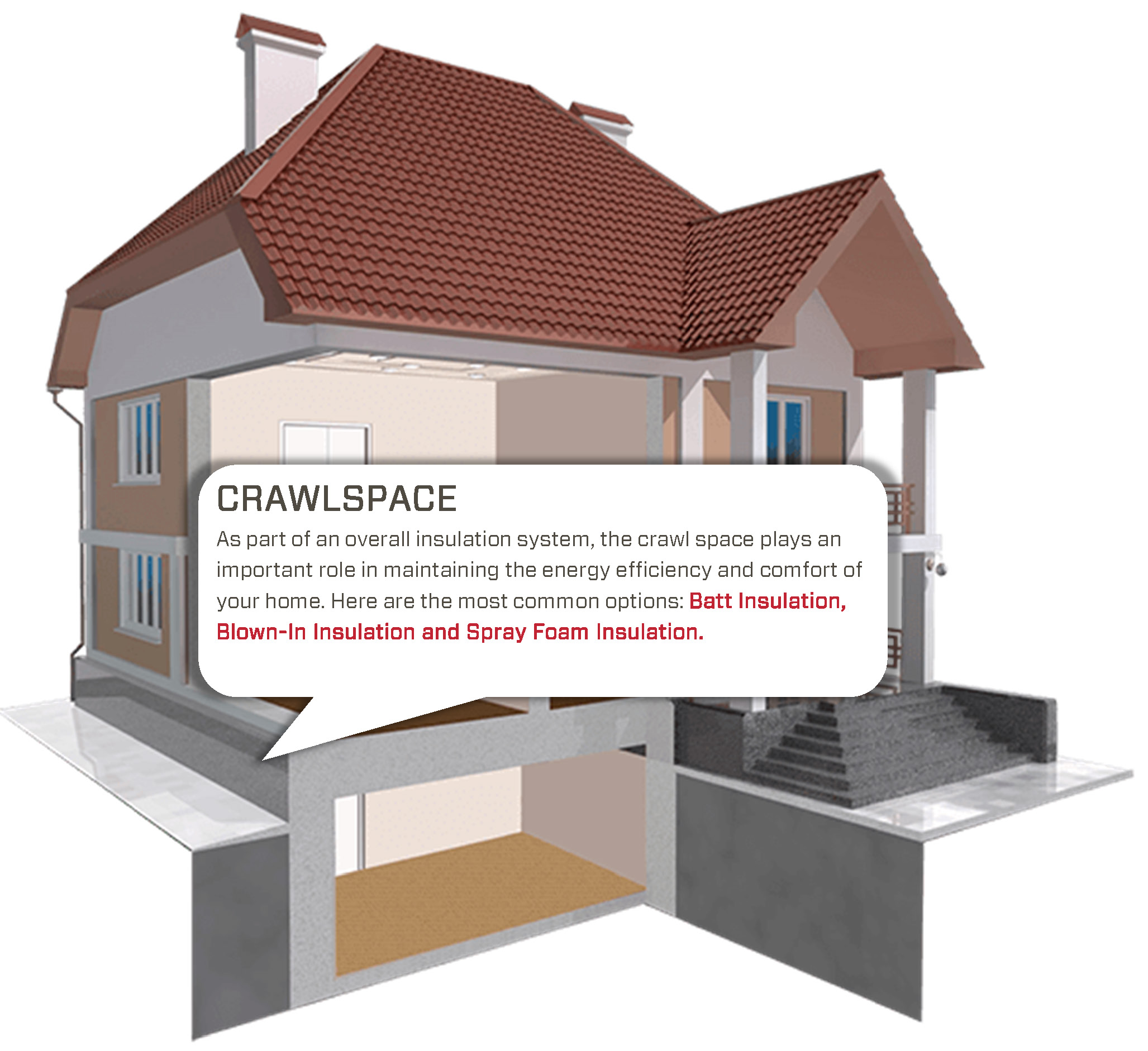 Home restoration resources guide insulation usi building solutions there are different reasons for and benefits of insulating each area you can get a better understanding of each by looking at each of these home models solutioingenieria Image collections