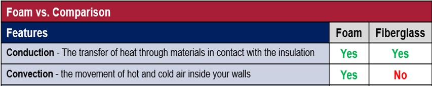 convection-conduction-insulation